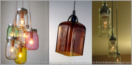 Excellent Elite Wine Bottle Pendant Lights In Wine Bottle Pendant Light Sl Interior Design (View 7 of 25)