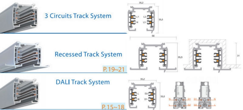 Excellent Wellknown Juno Flexible Track Lighting In Single Circuit Lighting System Flexible Track Connector For Juno (Image 11 of 25)