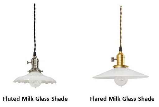 Great Widely Used Milk Glass Pendant Light Fixtures Regarding Vintage Pendant A Delightful Addition To Farmhouse Kitchen Blog (Image 11 of 25)