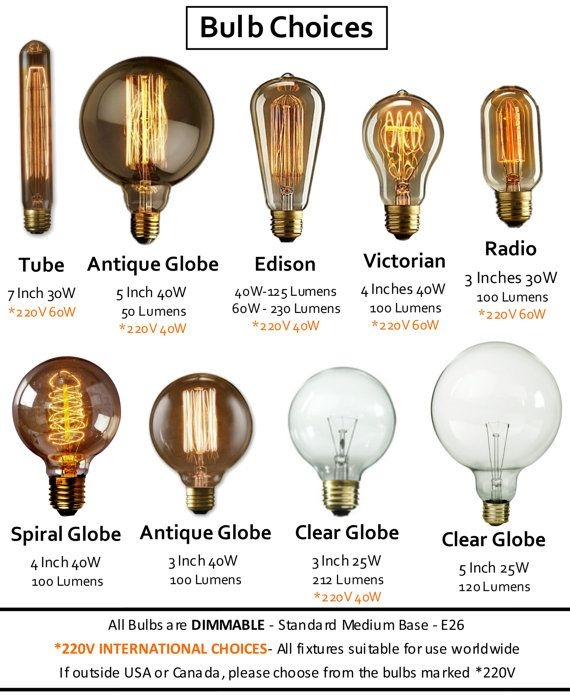 Stunning Elite Bare Bulb Filament Triple Pendants Pertaining To Best 25 Modern Light Bulbs Ideas Only On Pinterest Plants (Image 21 of 25)