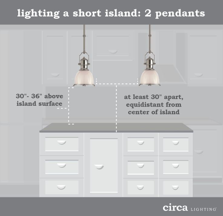 Stunning Wellknown Short Pendant Lights In Best 10 Lights Over Island Ideas On Pinterest Kitchen Island (Image 19 of 25)