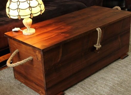 Awesome Wellliked Blanket Box Coffee Tables Inside Coffee Trunk Tables Jerichomafjarproject (Image 7 of 50)