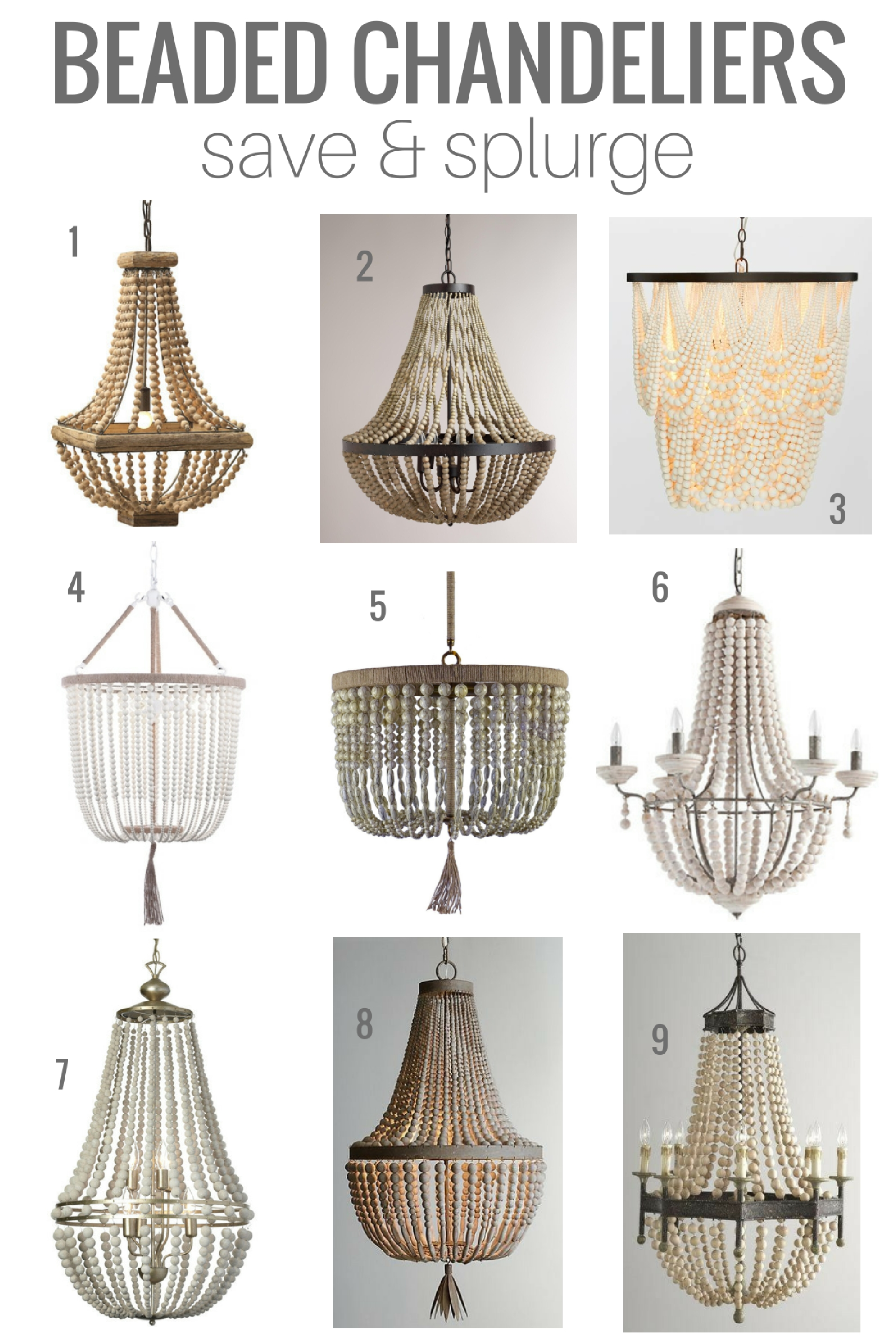 Beaded Chandeliers Invaluable Lighting Lessons Chandeliers Pertaining To Turquoise Empire Chandeliers (Image 6 of 25)