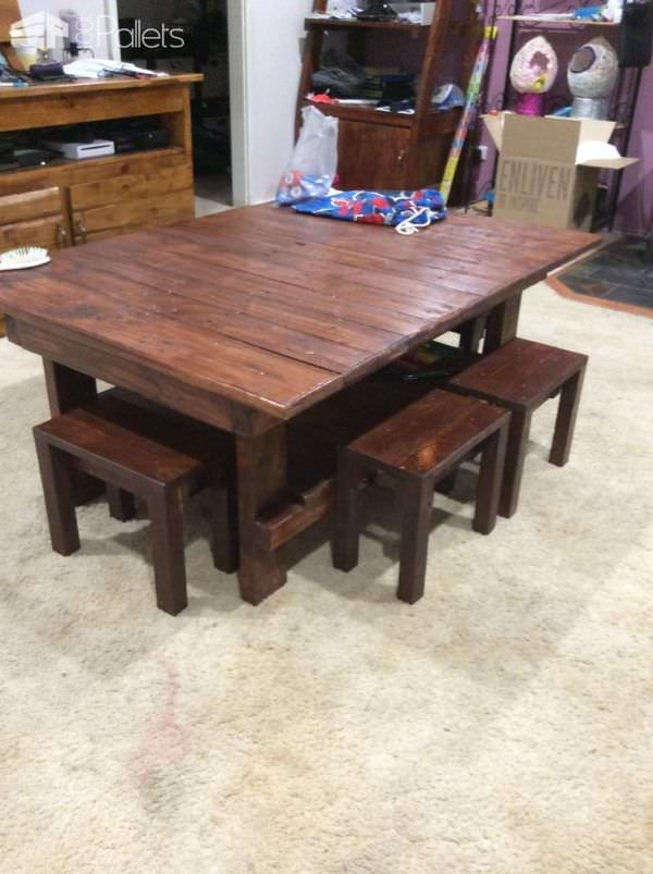 Brilliant Favorite Kids Coffee Tables Regarding Coffee Table Chairs For The Kids Pallet Ideas 1001 Pallets (Image 14 of 50)