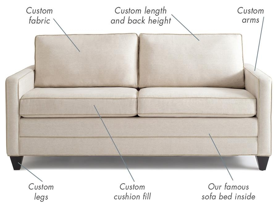 Custom Sofas, Sofa Beds, Sectionals, Chair Beds, Daybeds | Carlyle Inside Carlyle Sofa Beds (Image 5 of 20)