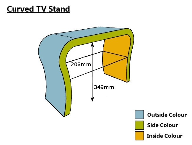 Fantastic Well Known Green TV Stands Intended For Green Tv Stand Home Design Ideas (Image 22 of 50)
