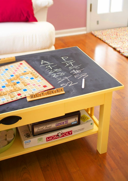 Featured Image of Kids Coffee Tables