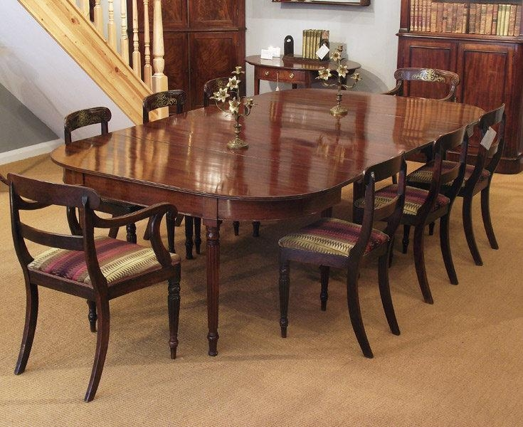 Imposing Ideas Mahogany Dining Table Trendy Idea Dining Table Inside Mahogany Dining Tables Sets (Image 14 of 20)
