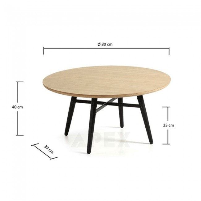 Impressive Famous Ava Coffee Tables With Regard To Harmless Round Iron Coffee Table (Image 25 of 50)