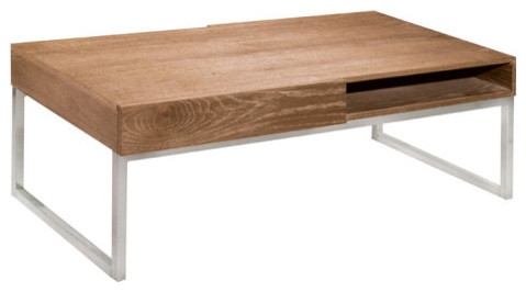 Impressive Well Known Chrome And Wood Coffee Tables With Light Wood Coffee Table (View 13 of 50)