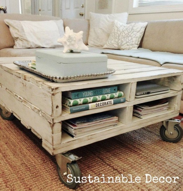 Innovative Widely Used White Retro Coffee Tables With Vintage Diy Coffee Table Ideas (View 46 of 50)