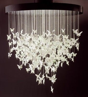 Inspiring Pictures Of Chandeliers Best Ideas About Girls Room For Chandeliers For Kids (View 14 of 25)