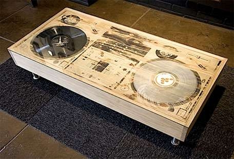 Magnificent Best Art Coffee Tables Within Artistic Coffee Table Ideas (Image 38 of 50)