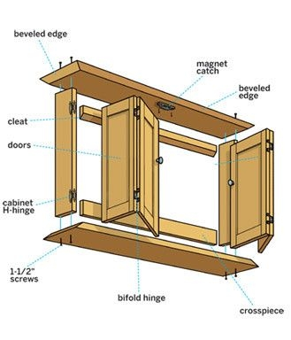 Magnificent Premium Enclosed TV Cabinets With Doors In Best 25 Tv Cabinets With Doors Ideas On Pinterest Tv Stand With (Image 34 of 50)