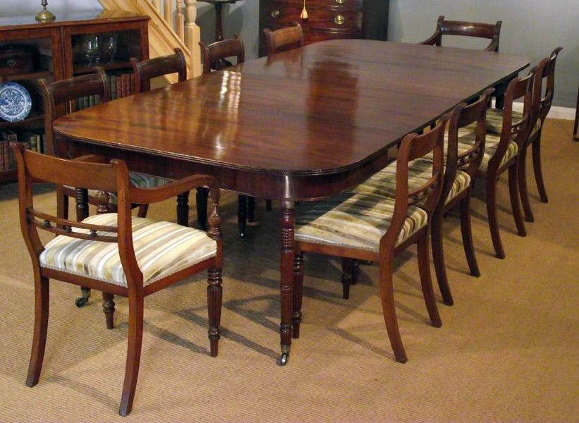 Mahogany Dining Room Chairs Regarding Mahogany Dining Table Sets (Image 12 of 20)