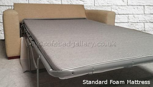 Mattress For A Sofa Bed – Interior Design Pertaining To Sofa Beds With Mattress Support (Image 11 of 20)