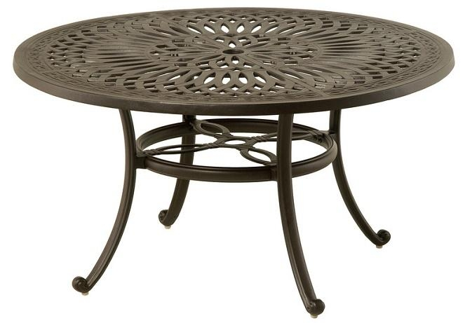 "Mayfairhanamint Luxury Cast Aluminum 54"" Round Dining Table W With Mayfair Dining Tables (Image 13 of 20)"