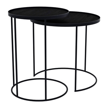 Remarkable Brand New Round Tray Coffee Tables Within Side Tables Modern Contemporary Furniture Amara (Image 39 of 50)