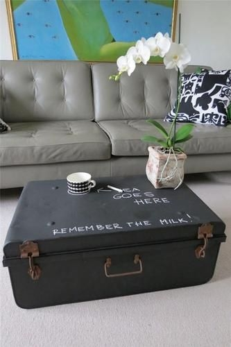 Remarkable Famous Trunk Chest Coffee Tables With Best 20 Chest Coffee Tables Ideas On Pinterest Used Coffee (View 20 of 50)