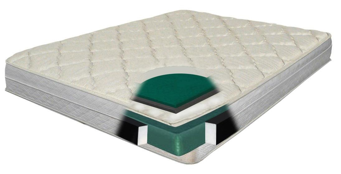 Replacement Rv Mattress | The Ultimate Guide To Rv Mattresses Pertaining To Inflatable Sofa Beds Mattress (View 20 of 20)