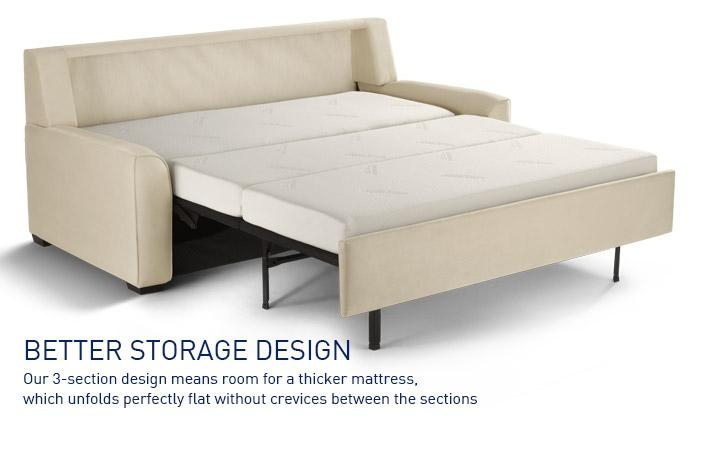 Sleeper Sofa With Foam Mattress For Sofas Mattress (Image 18 of 20)