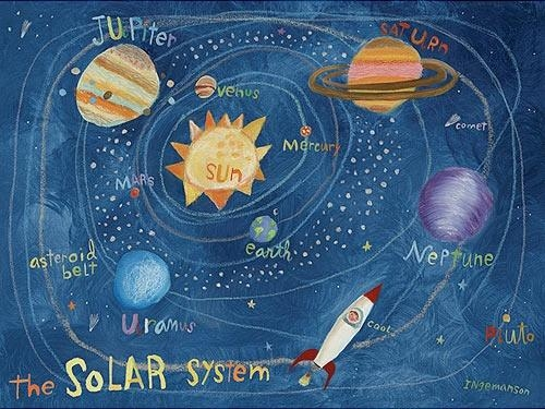 22 Best Solar System Project Images On Pinterest | Sistema Solar With Regard To Solar System Wall Art (Image 3 of 20)