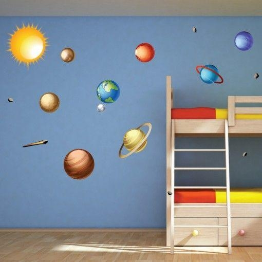 20 Inspirations Solar System Wall Art | Wall Art Ideas Part 43