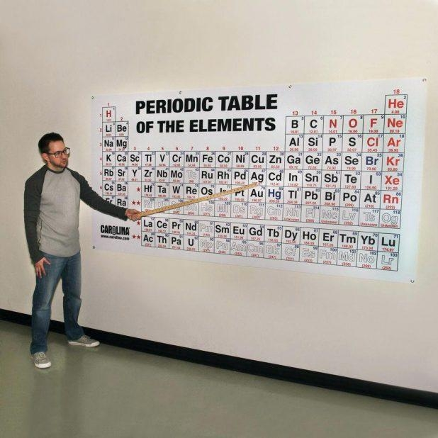 Articles With Periodic Table Elements Wall Art Tag: Periodic Table Within Elements Wall Art (Image 3 of 20)