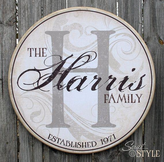 Best 20+ Family Name Art Ideas On Pinterest—No Signup Required With Regard To Last Name Wall Art (Image 3 of 20)
