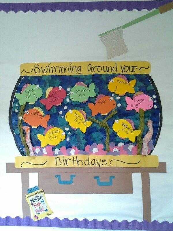 Best 25+ Birthday Wall Ideas Only On Pinterest | Birthday Display For Preschool Wall Decoration (Image 5 of 20)