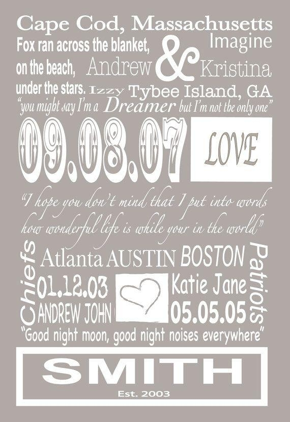 Best 25+ Canvas Word Art Ideas On Pinterest | Inspirational Canvas Intended For Custom Canvas Art With Words (View 18 of 20)