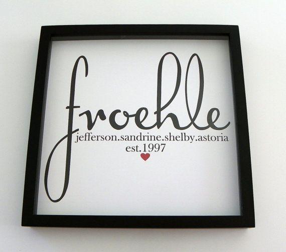 Best 25+ Name Frame Ideas On Pinterest | Two Photo Frame, Monogram Pertaining To Last Name Framed Wall Art (Image 6 of 20)