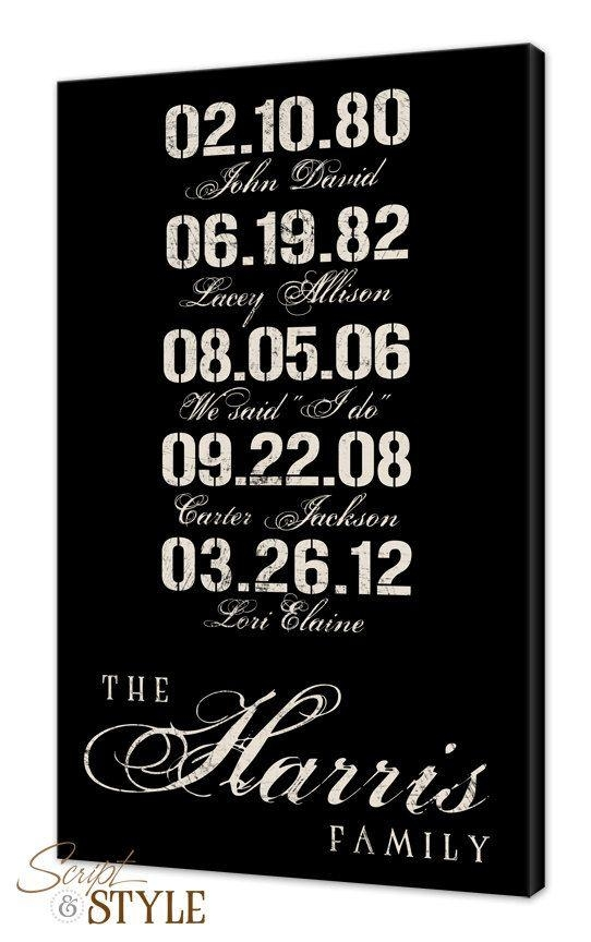 Best 25+ Wedding Date Art Ideas On Pinterest | Roman Numeral 3 Regarding Personalized Wall Art With Names (Image 5 of 20)