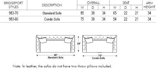 Bridgeport Sofa | Norwalk Furniture Throughout Bridgeport Sofas (Image 7 of 20)