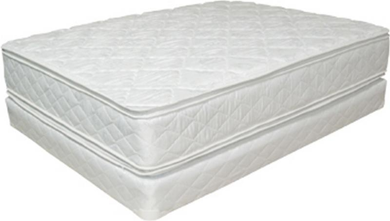 Description Of Queen Mattress Sets – Trusty Decor Within Queen Mattress Sets (Image 5 of 20)