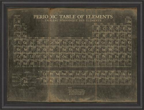 District17: Periodic Table Of Elements Framed Wall Art: Framed Art Intended For Elements Wall Art (Image 5 of 20)