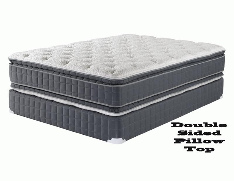 Double Pillow Top Mattress Set, Twin, Full, Queen And King Bed With Queen Mattress Sets (Image 7 of 20)