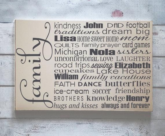 Items Similar To Custom Family Subway Art, Family Keepsake Sign Throughout Personalized Wall Art With Names (View 6 of 20)