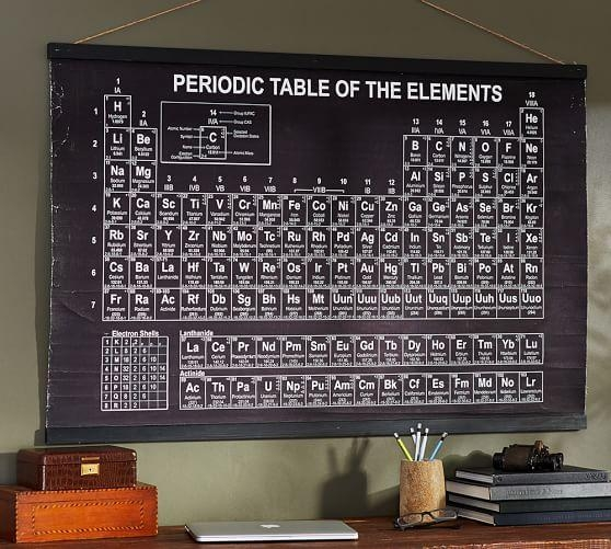 Periodic Table Wall Art | Pottery Barn With Elements Wall Art (Image 12 of 20)