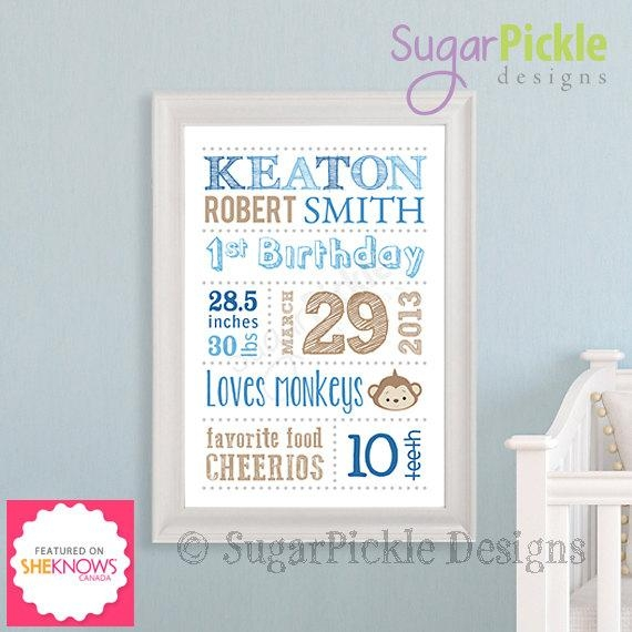 Personalized Nursery Decor Wall Art Birth Announcement Baby Intended For Personalized Nursery Wall Art (Image 13 of 20)