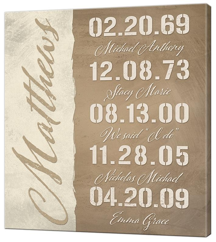 Personalized Wood Signs, Established Signs & Canvas Signs Inside Personalized Wall Art With Names (View 7 of 20)