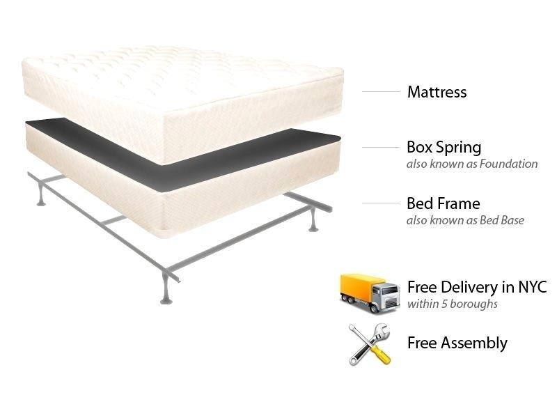Phenomenal Queen Mattress Sets Interior Bed Frame Full Size Frame Regarding Queen Mattress Sets (Image 14 of 20)