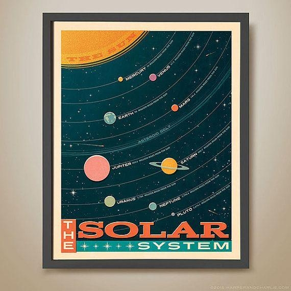 The 25+ Best Solar System Art Ideas On Pinterest | Picture Of Pertaining To Solar System Wall Art (Image 20 of 20)