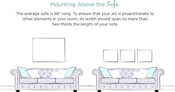 Wall Art Size Guide | Wayfair For Sofa Size Wall Art (Image 20 of 20)