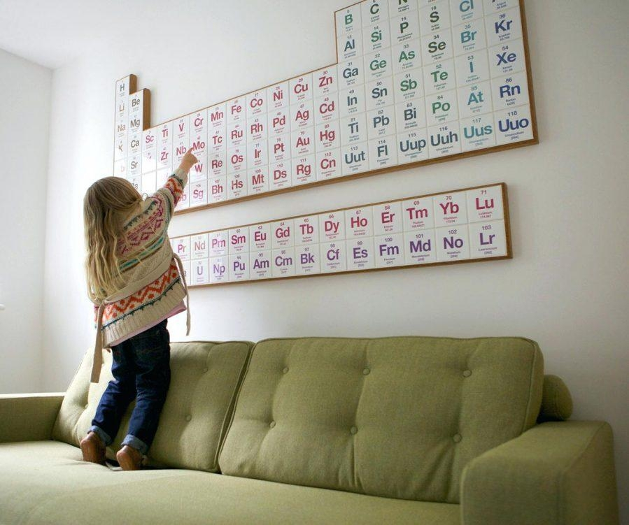 Wall Ideas : Periodic Table Wall Art Canvas Periodic Table Wall With Regard To Elements Wall Art (Image 19 of 20)