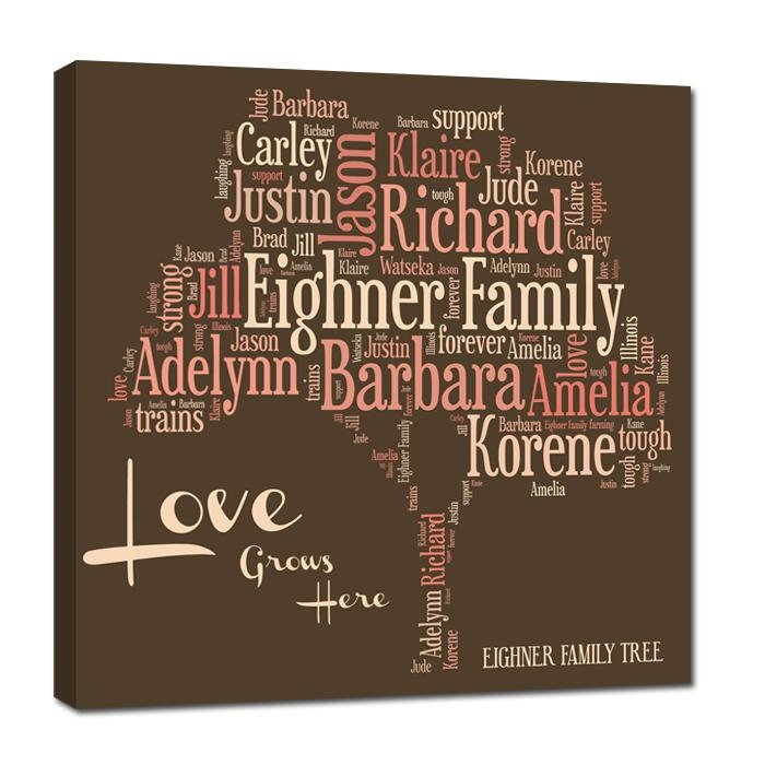 Word Art Custom Canvas Archives – Geezees Canvas Artgeezees Canvas Art Pertaining To Custom Canvas Art With Words (Image 16 of 20)