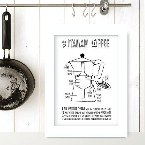 35 Best Food Prints Images On Pinterest | Kitchen Art Prints Throughout Italian Coffee Wall Art (Image 7 of 20)