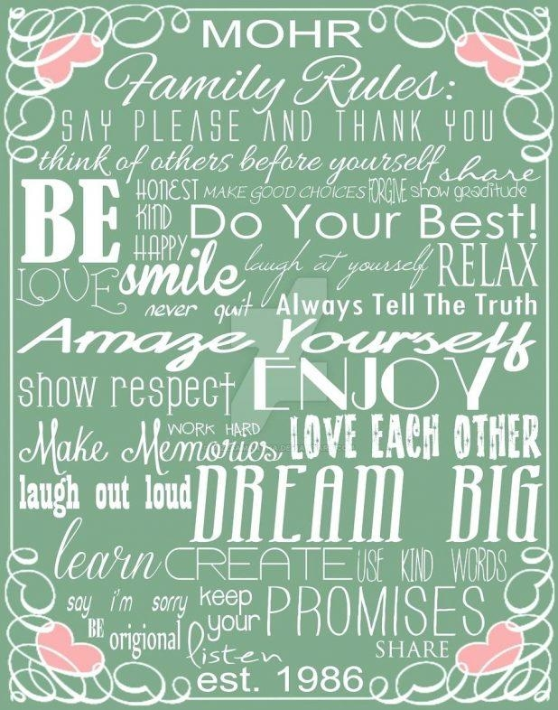 Articles With Family Rules Canvas Wall Art Uk Tag: Family Rules Within Personalized Family Rules Wall Art (Image 5 of 20)