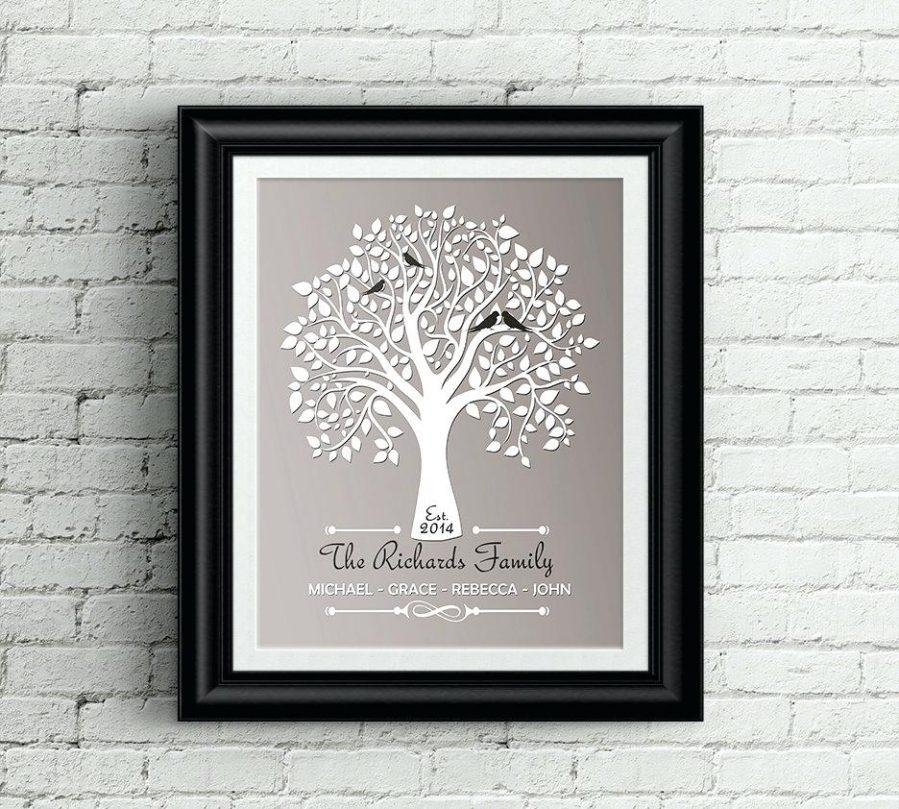 Articles With Personalized Family Rules Wall Art Tag: Personalized With Regard To Personalized Family Rules Wall Art (Image 8 of 20)