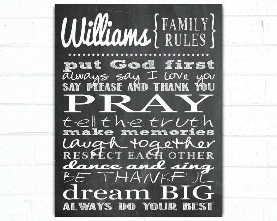 Articles With Personalized Family Rules Wood Wall Art Tag For Personalized Family Wall Art (Image 4 of 20)